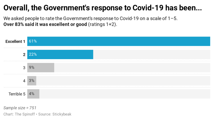 59EXl--overall-the-government-s-response-to-covid-19-has-been-