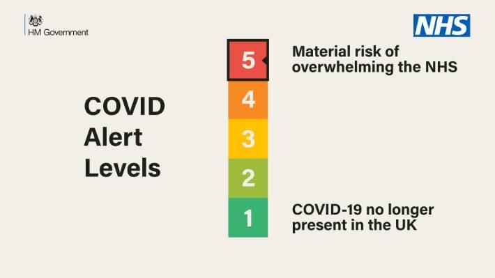 five levels